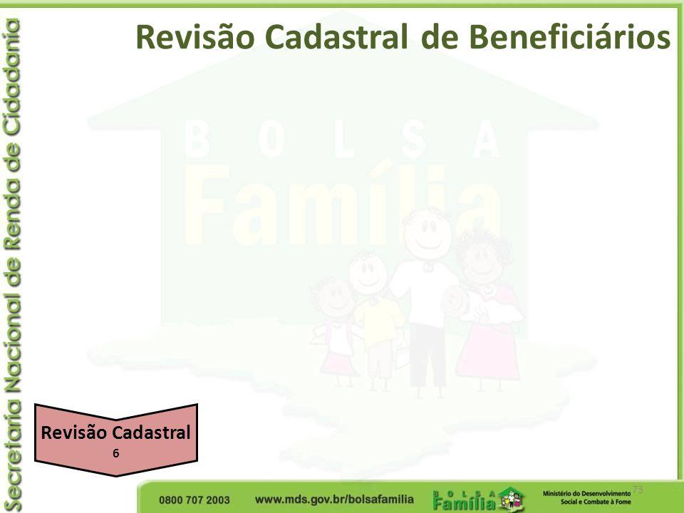 Revisão Cadastral de Beneficiários 73 Revisão Cadastral 6