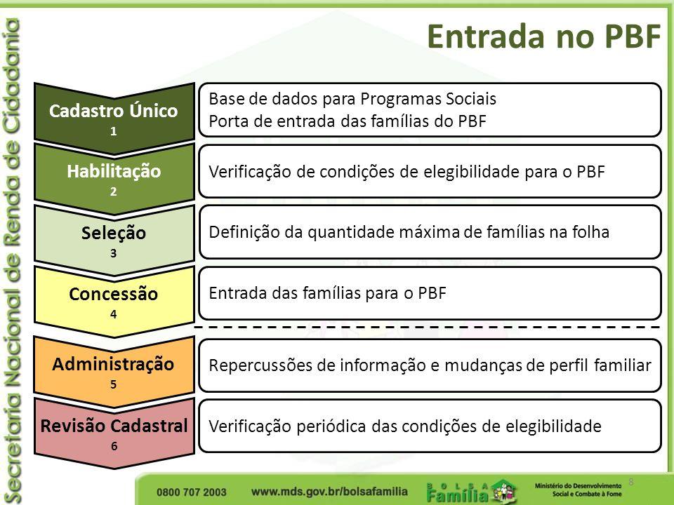 Orientações sobre Revisão Cadastral 79 Instrução Operacional nº 64 Informe nº 376 (09/08/2013) Informe nº 372 (18/07/2013) Informe nº 364 (16/05/2013) Disponível em www.mds.gov.br/bolsafamiliawww.mds.gov.br/bolsafamilia