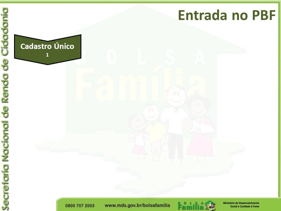 Reversão de Cancelamento 70 Possibilita o retorno da família ao PBF, se efetuada nos prazos após a data do cancelamento: até 180 dias para casos gerais; até 36 meses nos casos de desligamento voluntário.