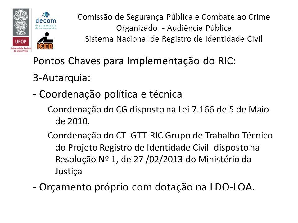 Pontos Chaves para Implementação do RIC: 3-Autarquia: - Coordenação política e técnica Coordenação do CG disposto na Lei 7.166 de 5 de Maio de 2010. C