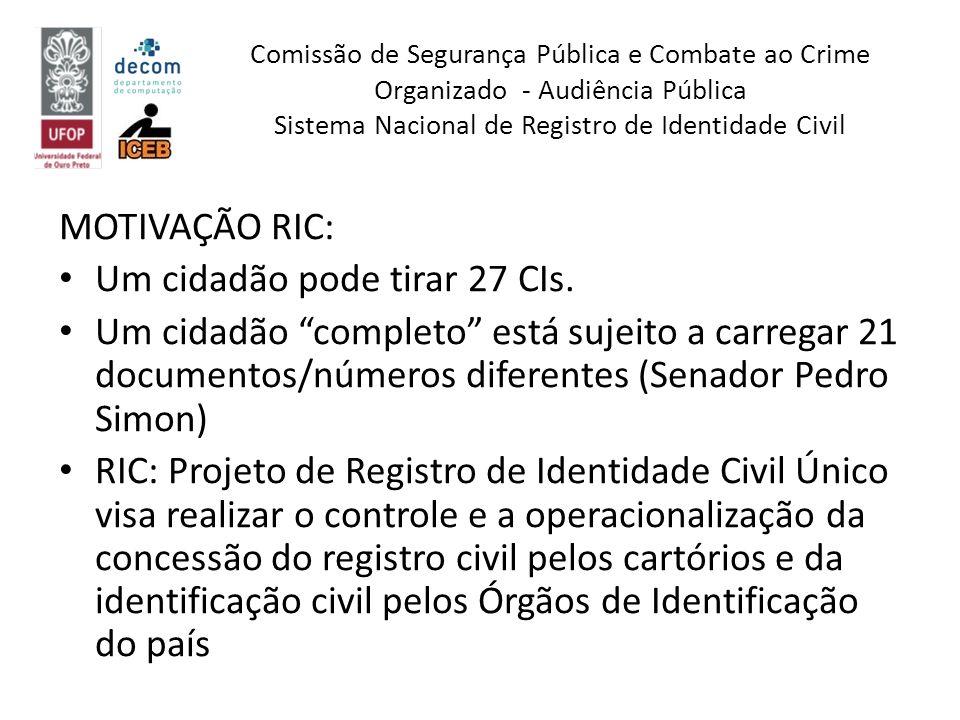 MOTIVAÇÃO RIC: Um cidadão pode tirar 27 CIs. Um cidadão completo está sujeito a carregar 21 documentos/números diferentes (Senador Pedro Simon) RIC: P