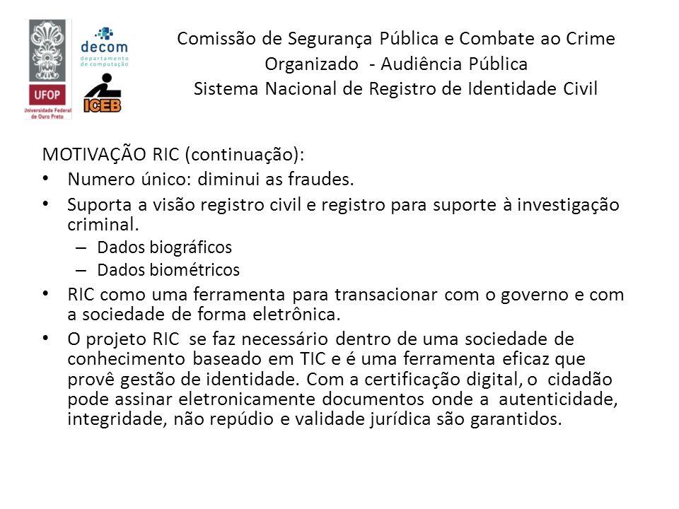 MOTIVAÇÃO RIC (continuação): Numero único: diminui as fraudes. Suporta a visão registro civil e registro para suporte à investigação criminal. – Dados