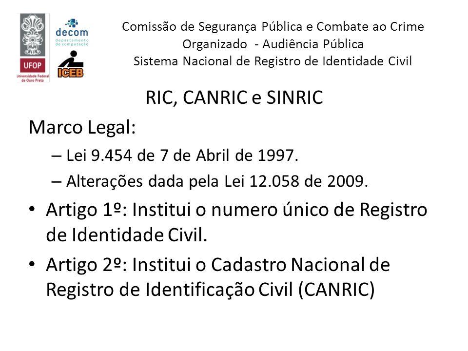RIC, CANRIC e SINRIC Marco Legal: – Lei 9.454 de 7 de Abril de 1997. – Alterações dada pela Lei 12.058 de 2009. Artigo 1º: Institui o numero único de