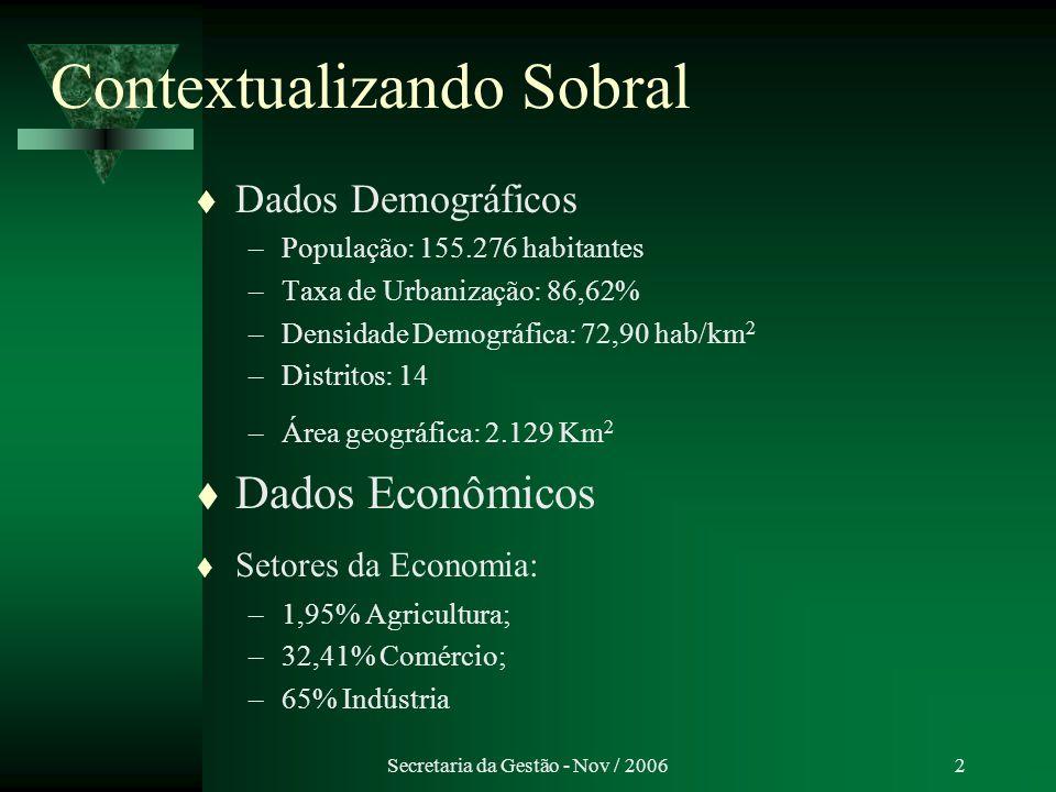 Secretaria da Gestão - Nov / 20062 Contextualizando Sobral Dados Demográficos –População: 155.276 habitantes –Taxa de Urbanização: 86,62% –Densidade D