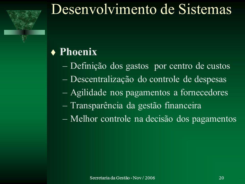 Secretaria da Gestão - Nov / 200620 Phoenix –Definição dos gastos por centro de custos –Descentralização do controle de despesas –Agilidade nos pagame