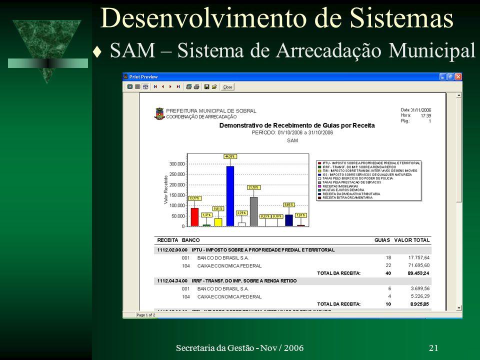 Secretaria da Gestão - Nov / 200621 Desenvolvimento de Sistemas SAM – Sistema de Arrecadação Municipal