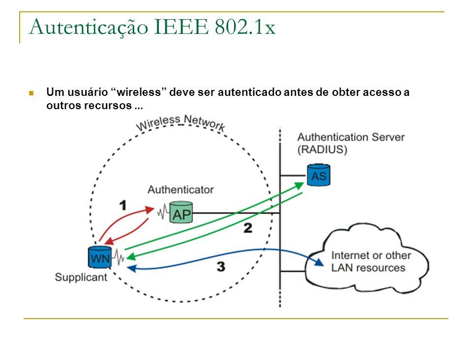 Autenticação IEEE 802.1x Um usuário wireless deve ser autenticado antes de obter acesso a outros recursos...