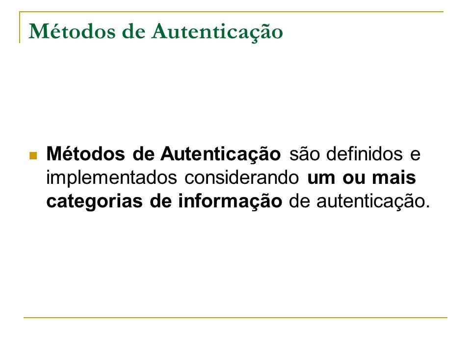 Métodos de Autenticação Métodos de Autenticação são definidos e implementados considerando um ou mais categorias de informação de autenticação.