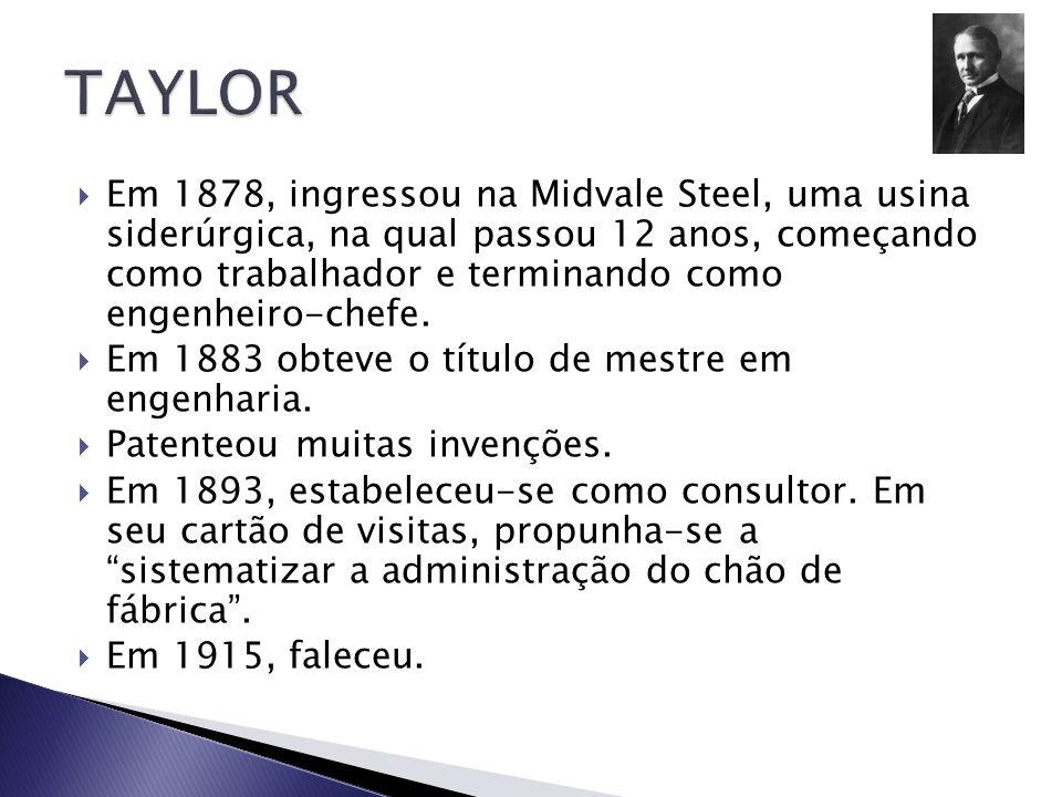 Em 1878, ingressou na Midvale Steel, uma usina siderúrgica, na qual passou 12 anos, começando como trabalhador e terminando como engenheiro-chefe. Em