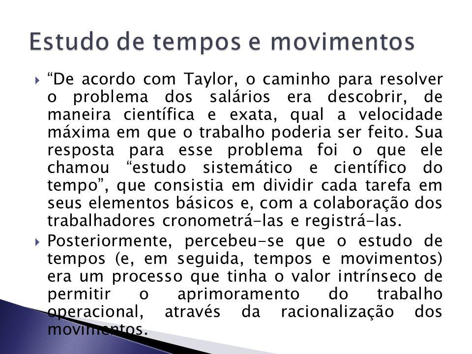 De acordo com Taylor, o caminho para resolver o problema dos salários era descobrir, de maneira científica e exata, qual a velocidade máxima em que o