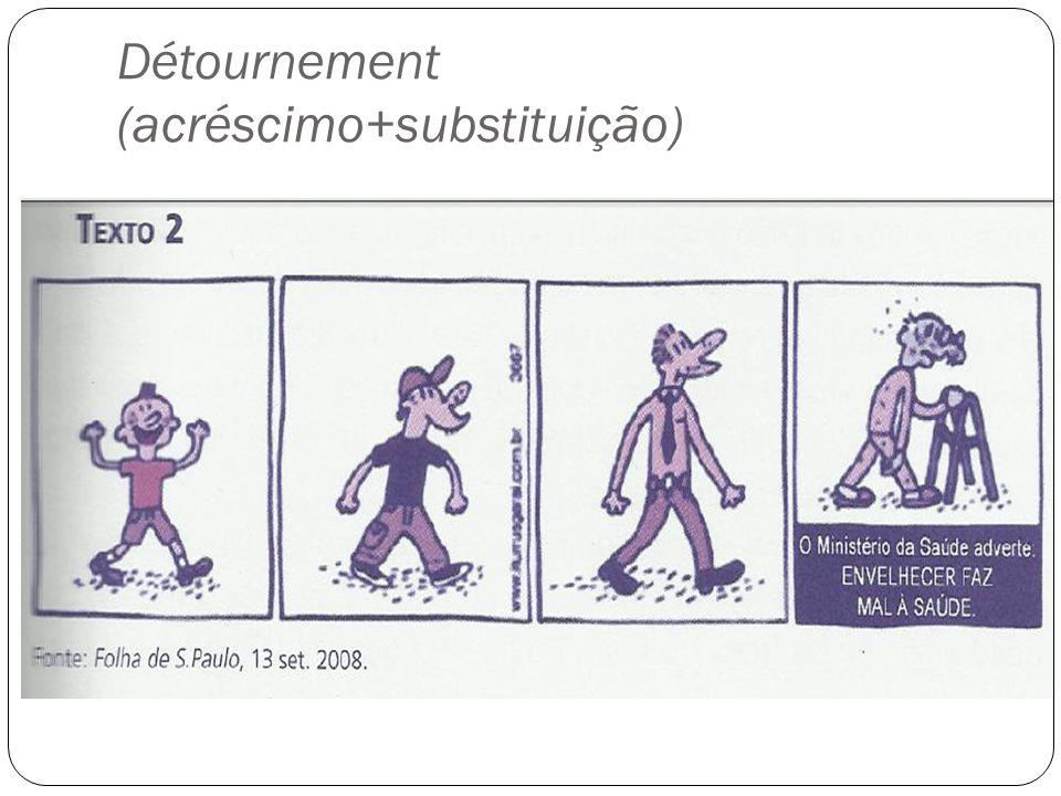 Intertextualidade explícita e implícita (Koch, 2002, p. 110)