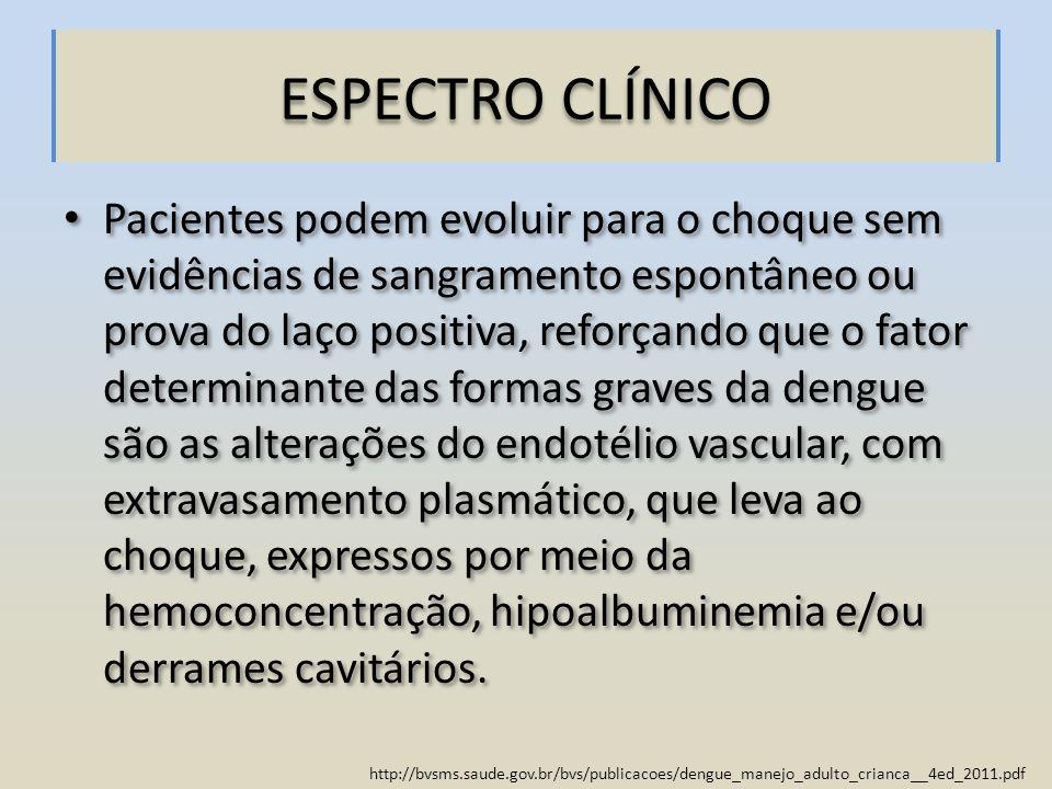 http://bvsms.saude.gov.br/bvs/publicacoes/dengue_manejo_adulto_crianca__4ed_2011.pdf ESPECTRO CLÍNICO Pacientes podem evoluir para o choque sem evidên