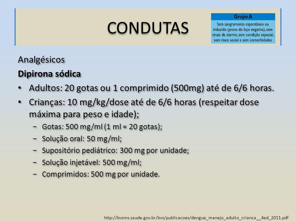 CONDUTAS Analgésicos Dipirona sódica Adultos: 20 gotas ou 1 comprimido (500mg) até de 6/6 horas. Crianças: 10 mg/kg/dose até de 6/6 horas (respeitar d