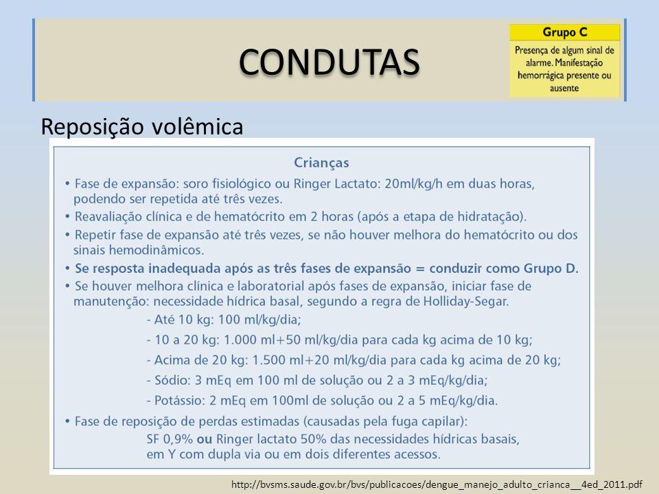 http://bvsms.saude.gov.br/bvs/publicacoes/dengue_manejo_adulto_crianca__4ed_2011.pdf CONDUTAS Reposição volêmica