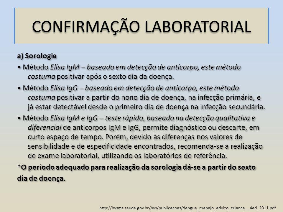 http://bvsms.saude.gov.br/bvs/publicacoes/dengue_manejo_adulto_crianca__4ed_2011.pdf CONFIRMAÇÃO LABORATORIAL a) Sorologia Método Elisa IgM – baseado