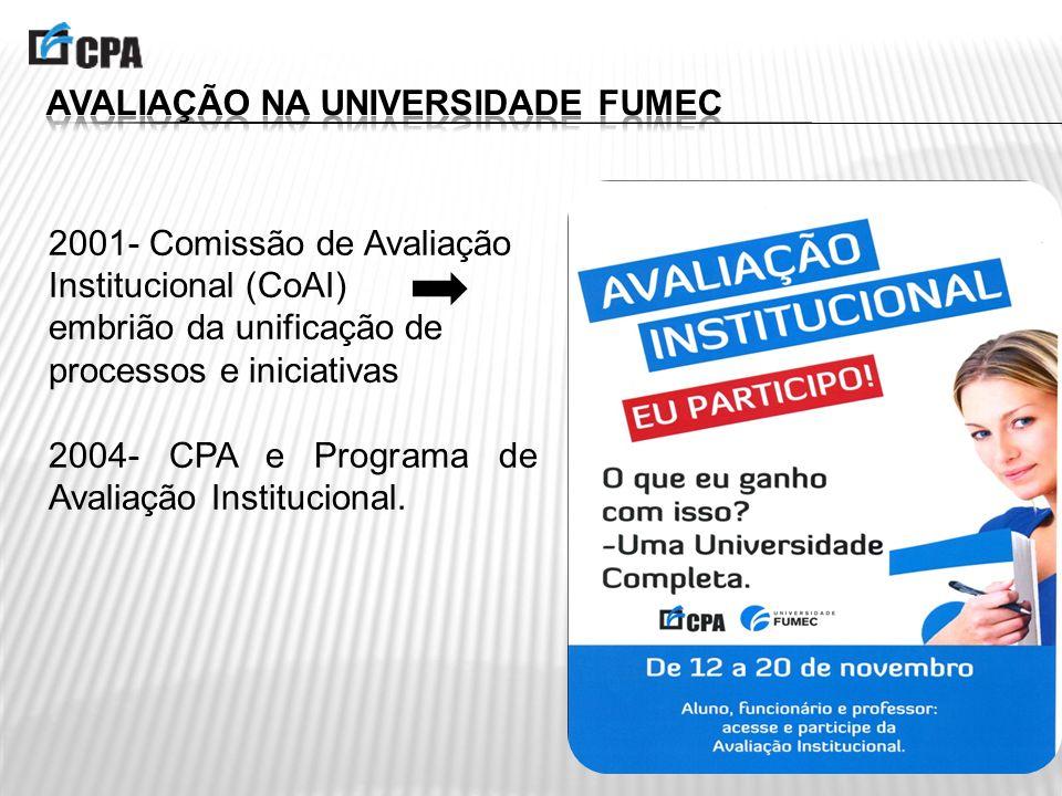 2001- Comissão de Avaliação Institucional (CoAI) embrião da unificação de processos e iniciativas 2004- CPA e Programa de Avaliação Institucional.