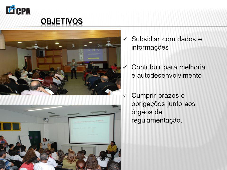 Coordenadora: Prof.ª Maria Helena de O.Guimarães Docentes: Prof.ª Carmen, Prof.ª Isabel e Prof.