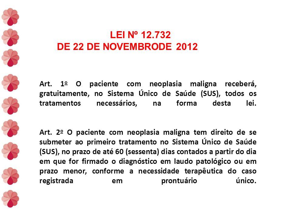 Art. 1 o O paciente com neoplasia maligna receberá, gratuitamente, no Sistema Único de Saúde (SUS), todos os tratamentos necessários, na forma desta l