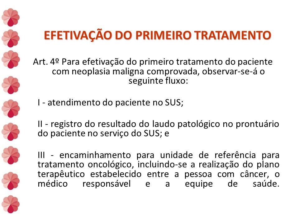 EFETIVAÇÃO DO PRIMEIRO TRATAMENTO Art.