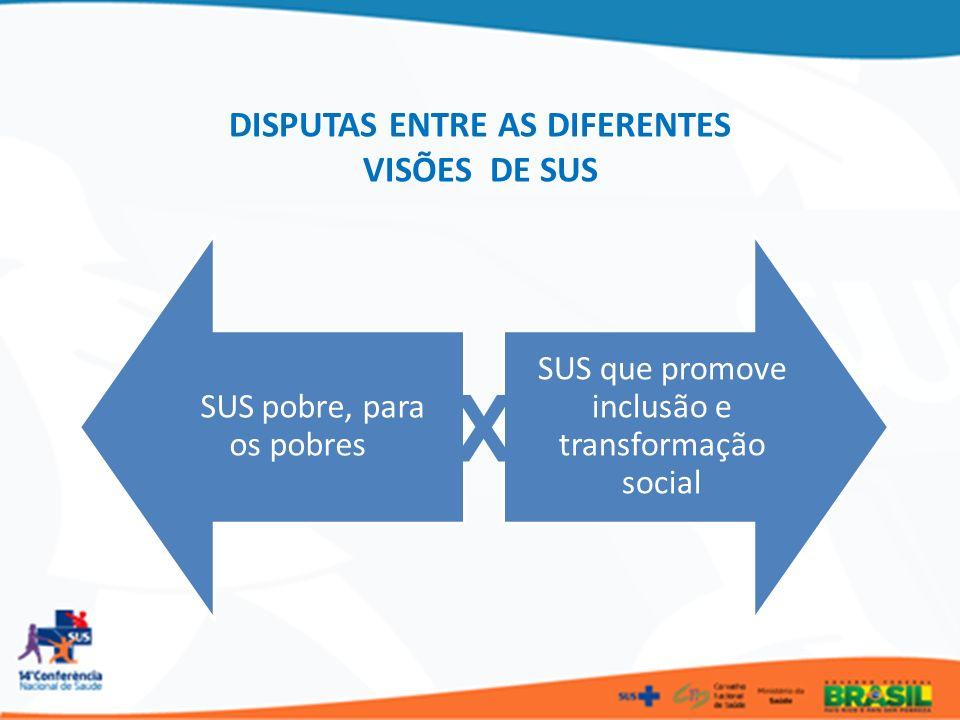 DISPUTAS ENTRE AS DIFERENTES VISÕES DE SUS SUS pobre, para os pobres SUS que promove inclusão e transformação social X