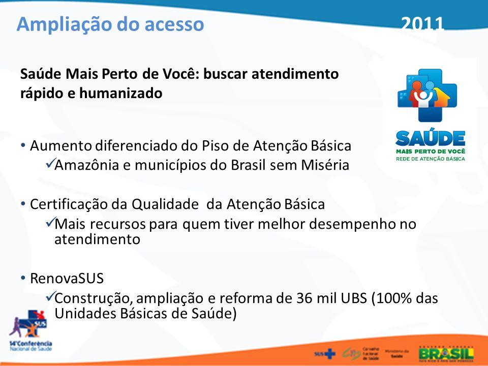 Aumento diferenciado do Piso de Atenção Básica Amazônia e municípios do Brasil sem Miséria Certificação da Qualidade da Atenção Básica Mais recursos p