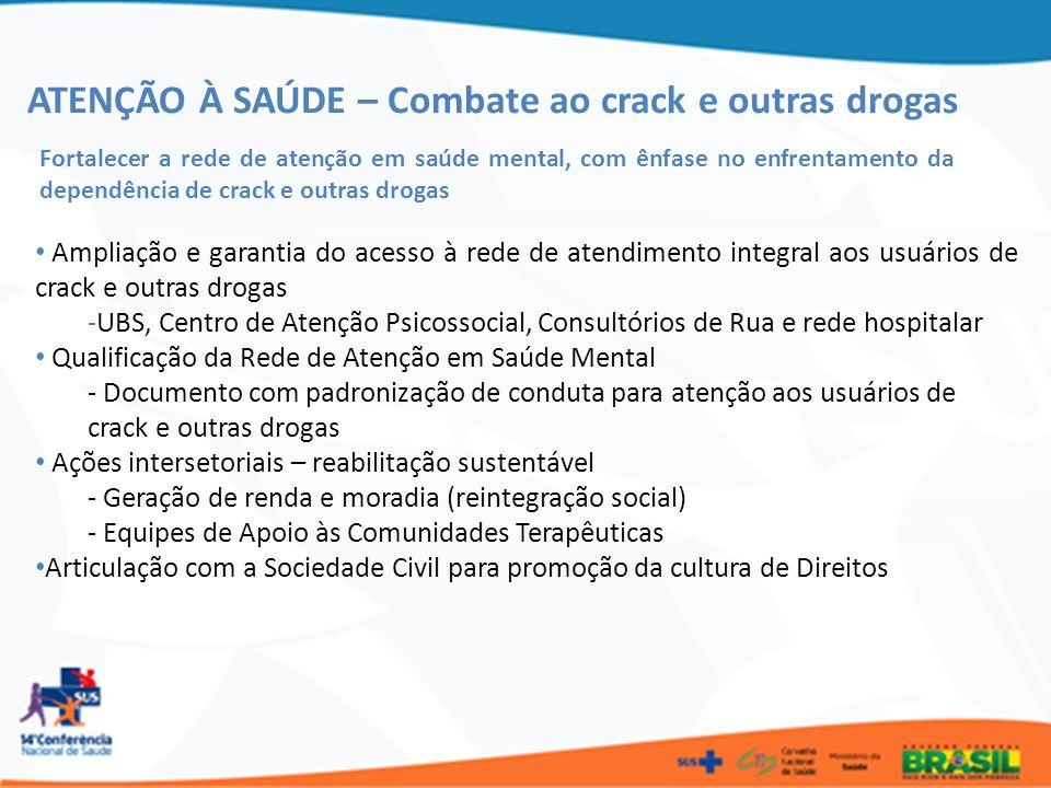 ATENÇÃO À SAÚDE – Combate ao crack e outras drogas Fortalecer a rede de atenção em saúde mental, com ênfase no enfrentamento da dependência de crack e