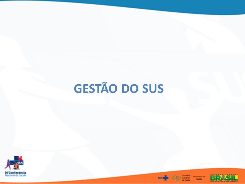 GESTÃO DO SUS