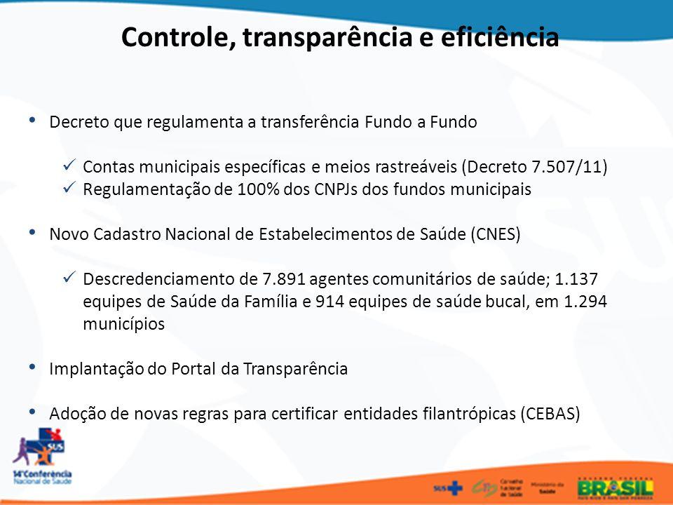 Decreto que regulamenta a transferência Fundo a Fundo Contas municipais específicas e meios rastreáveis (Decreto 7.507/11) Regulamentação de 100% dos