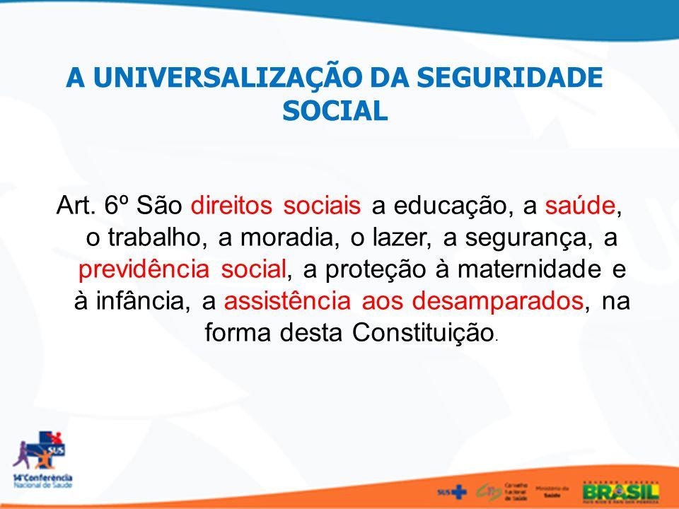 Art. 6º São direitos sociais a educação, a saúde, o trabalho, a moradia, o lazer, a segurança, a previdência social, a proteção à maternidade e à infâ