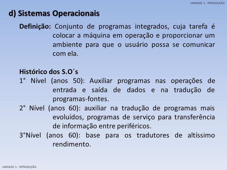 UNIDADE 1 - INTRODUÇÃO d) Sistemas Operacionais Estrutura básica de um sistema operacional.