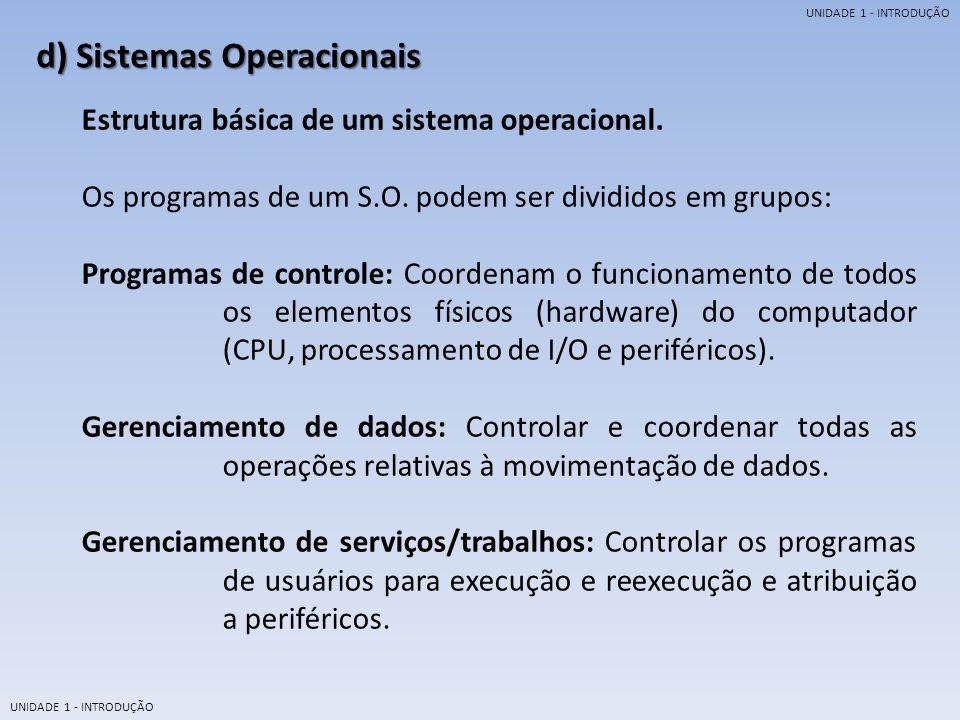 UNIDADE 1 - INTRODUÇÃO Gerenciamento de sistemas: Coordenar e supervisionar o funcionamento dos demais programas tais como: proteção de memória, identificação de erros na memória e de erros de programa (quando a U.C (Unidade de Controle) não reconhecer o comando).