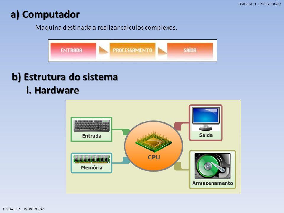 UNIDADE 1 - INTRODUÇÃO b) Estrutura do sistema i. Hardware