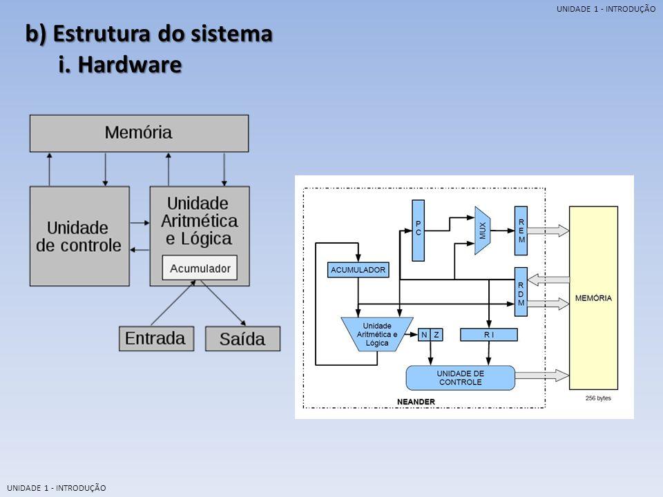 UNIDADE 1 - INTRODUÇÃO b) Estrutura do sistema Gerações dos computadores 1ª Geração (1940 a 1952) Eniac válvula Linguagem de máquina Cartão perfurado Memória de atraso de mercúrio