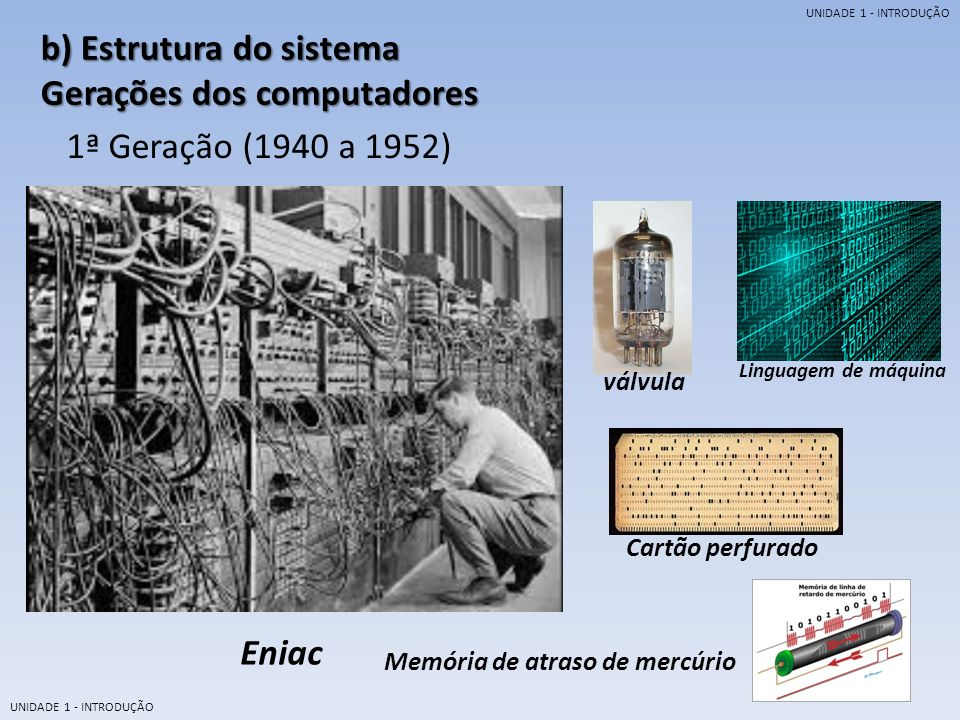 UNIDADE 1 - INTRODUÇÃO Gerações dos computadores 2ª Geração (1952 a 1964) Linguagem assembler, cobol, Algol, Fortran.