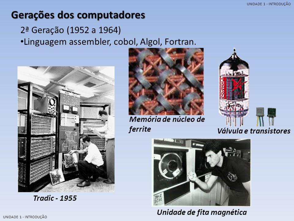 UNIDADE 1 - INTRODUÇÃO Gerações dos computadores 3ª Geração (1964 a 1971) PDP-11 VAX Comparativo: válvula transistores e chips Circuitos integrados
