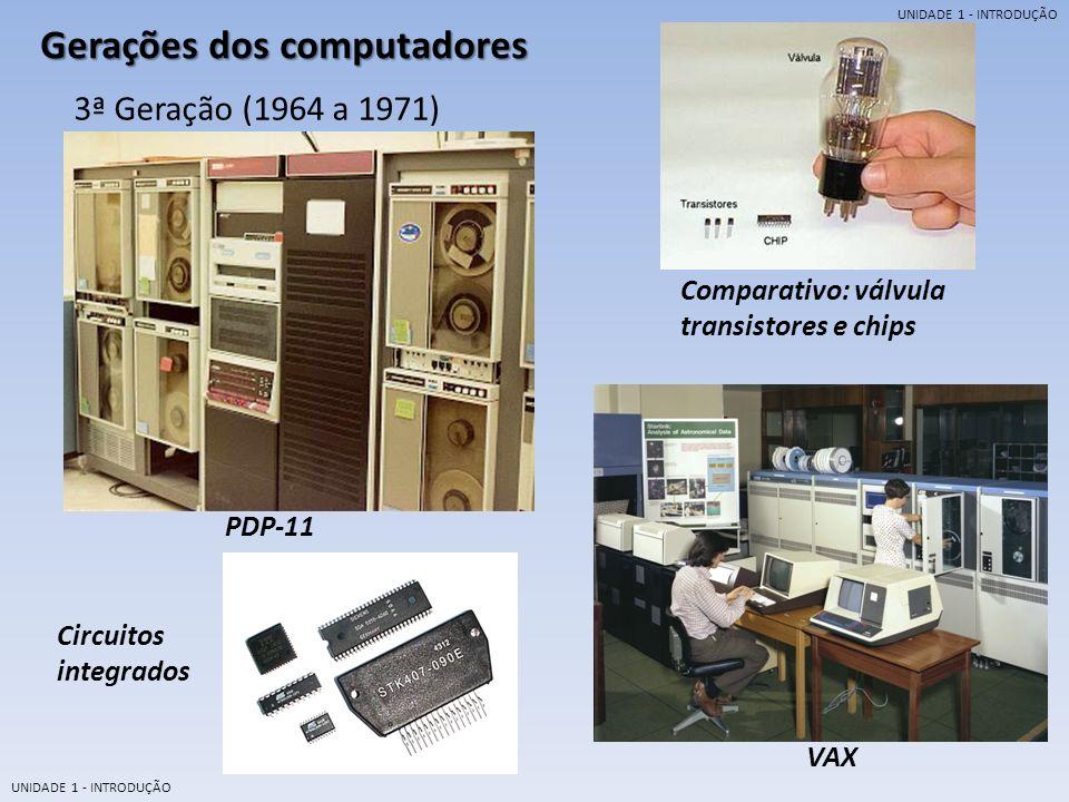 UNIDADE 1 - INTRODUÇÃO Gerações dos computadores 4ª Geração (1971 a 1981) Diversidade de Linguagens de programação; Rede de transmissão de dados.