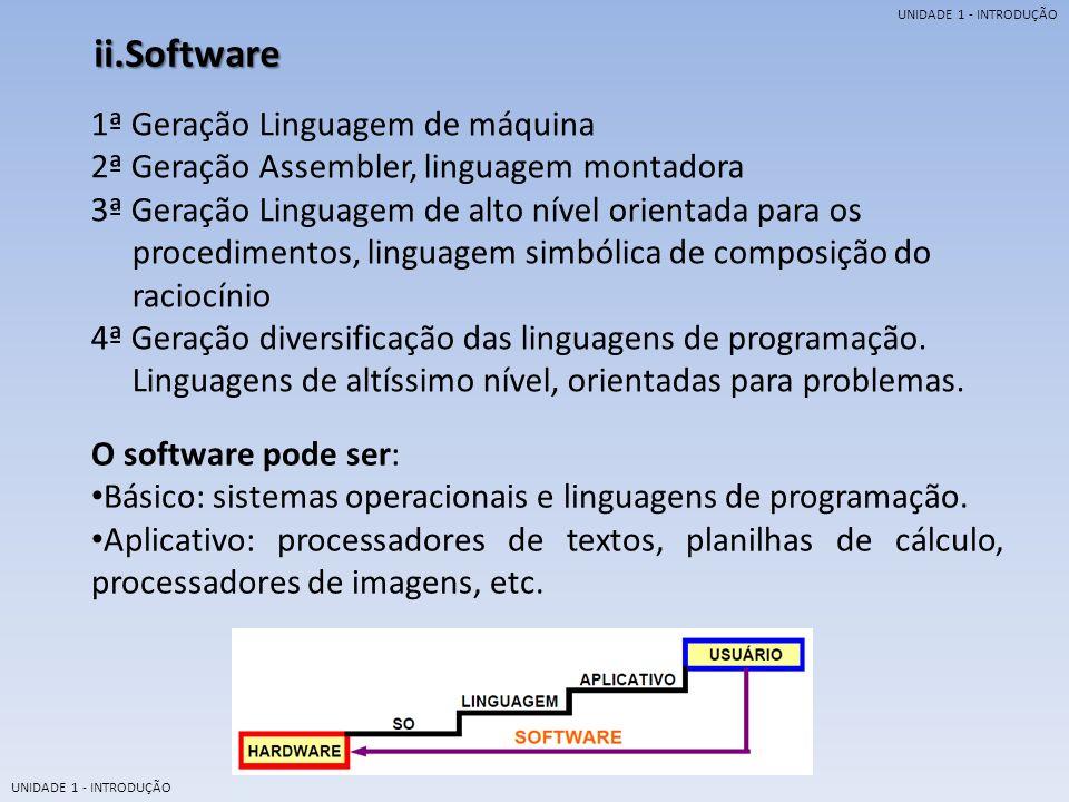 UNIDADE 1 - INTRODUÇÃO c) Linguagens de Programação Definição: é um conjunto de termos (vocábulos) e regras (sintaxe) que permitem a formulação de instruções (programas para serem executadas pelo computador Tipos de linguagens: Linguagem de Máquina: é única entendida pelo computado r, sendo formada por instruções em código binário.