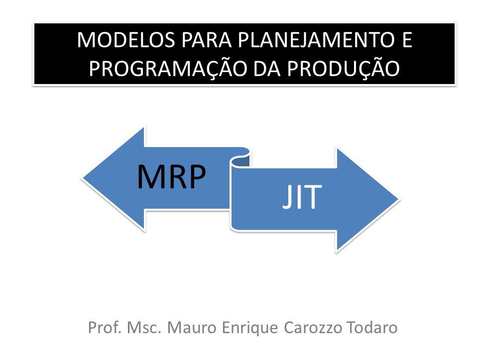MODELOS PARA PLANEJAMENTO E PROGRAMAÇÃO DA PRODUÇÃO MRP JIT Prof. Msc. Mauro Enrique Carozzo Todaro