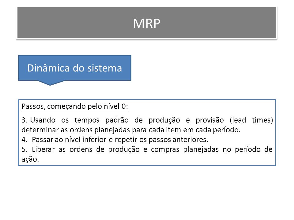 MRP Dinâmica do sistema Passos, começando pelo nível 0: 3.Usando os tempos padrão de produção e provisão (lead times) determinar as ordens planejadas