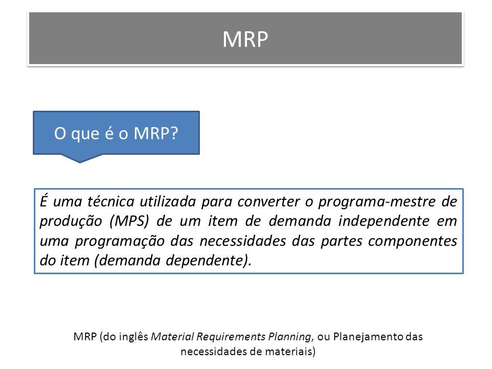 MRP Assegurar que os materiais estejam nas quantidades requeridas e no momento certo para a produção de cada um dos elementos componentes dos produtos finais.