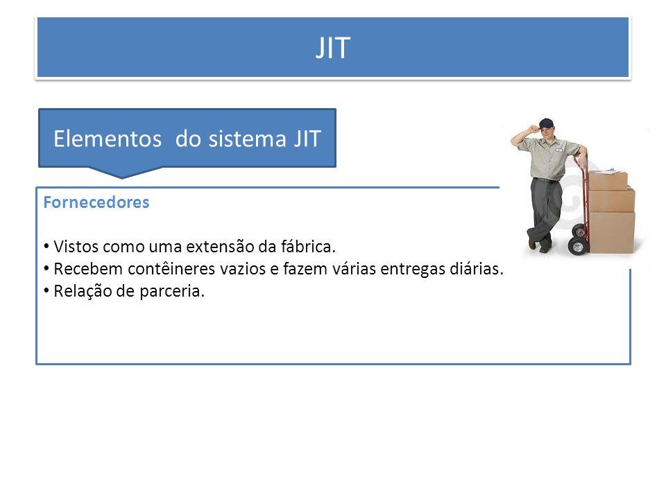 PRODUÇÃO ENXUTA JIT Elementos do sistema JIT Fornecedores Vistos como uma extensão da fábrica. Recebem contêineres vazios e fazem várias entregas diár