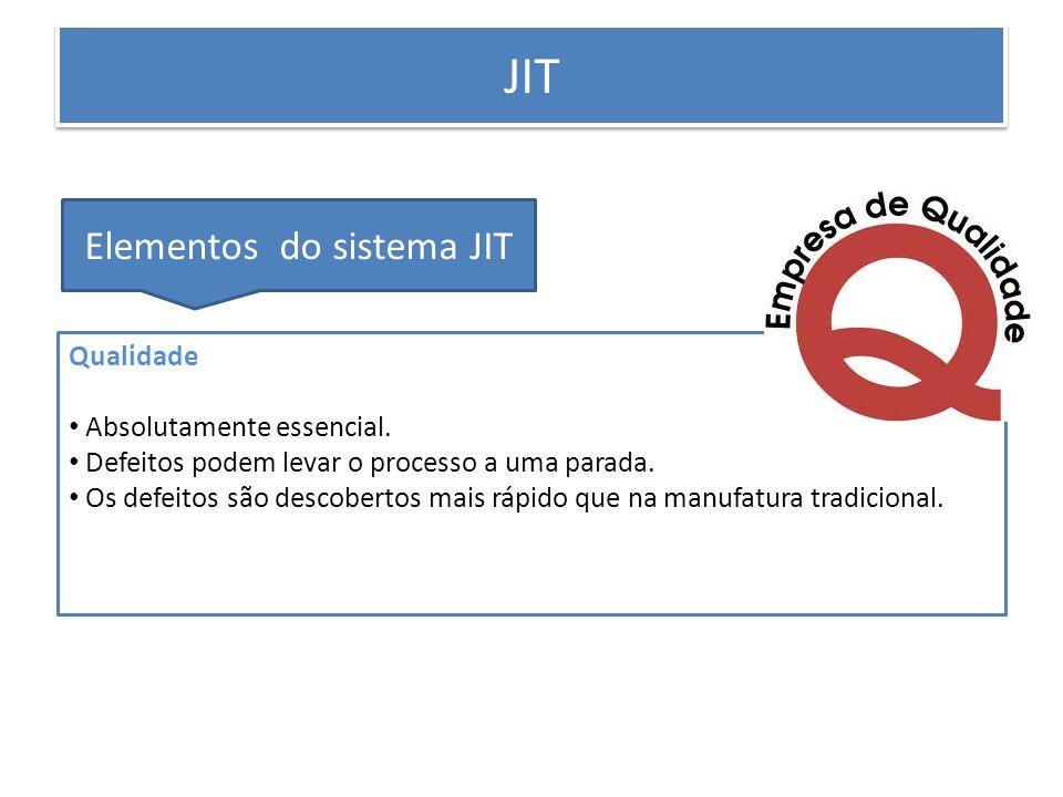 PRODUÇÃO ENXUTA JIT Elementos do sistema JIT Qualidade Absolutamente essencial. Defeitos podem levar o processo a uma parada. Os defeitos são descober