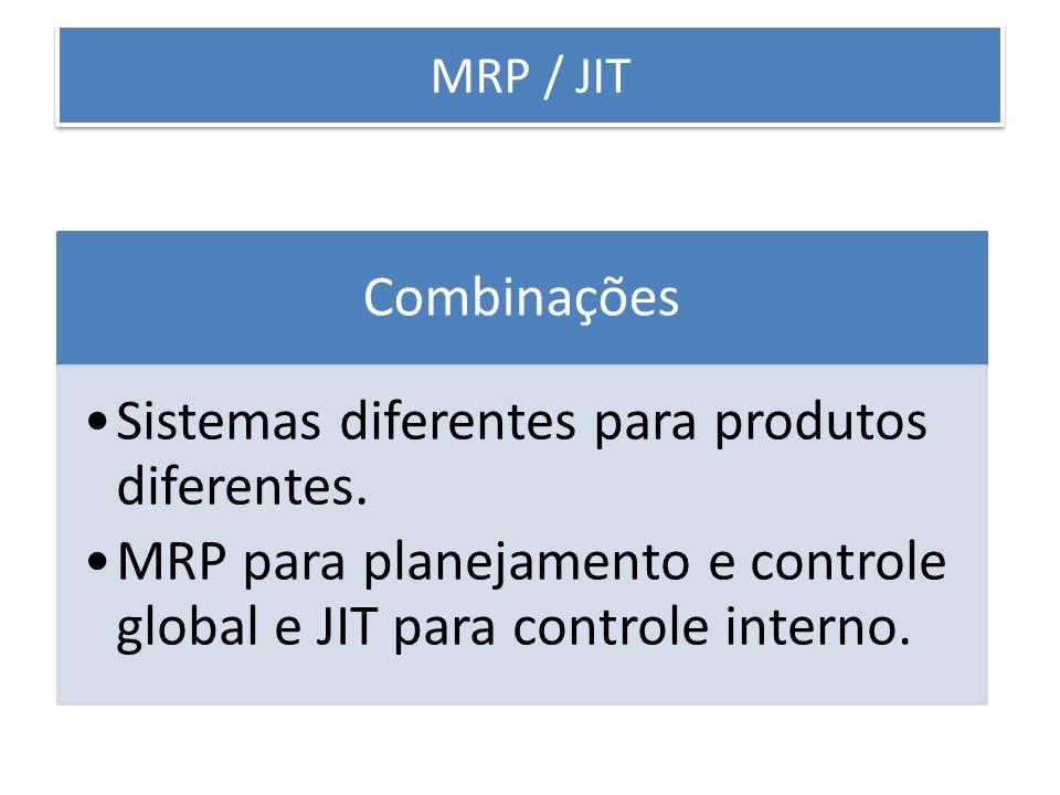Combinações Sistemas diferentes para produtos diferentes. MRP para planejamento e controle global e JIT para controle interno.