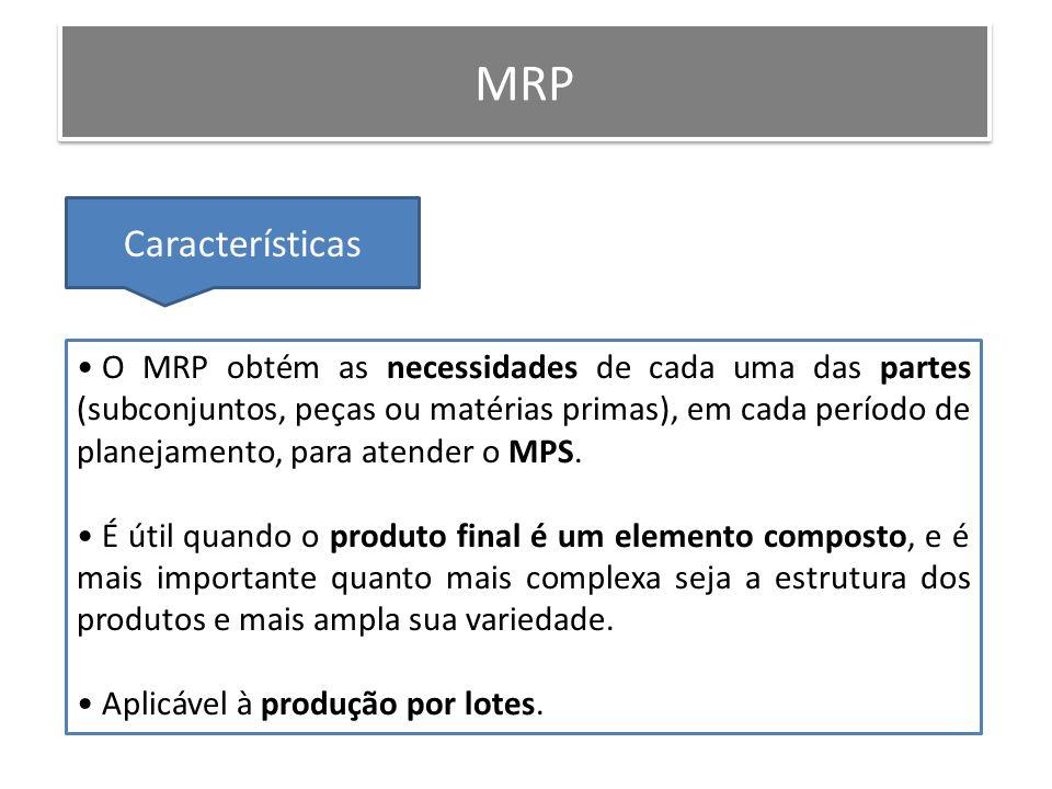 MRP O MRP obtém as necessidades de cada uma das partes (subconjuntos, peças ou matérias primas), em cada período de planejamento, para atender o MPS.