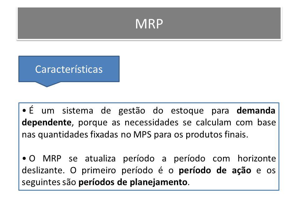 MRP É um sistema de gestão do estoque para demanda dependente, porque as necessidades se calculam com base nas quantidades fixadas no MPS para os prod
