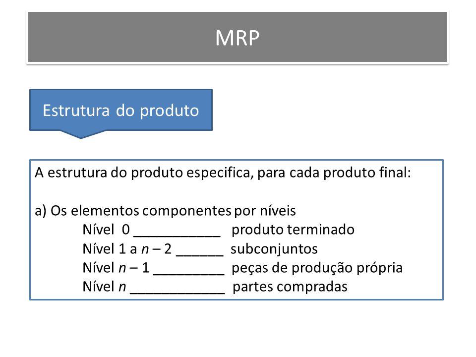 MRP Estrutura do produto A estrutura do produto especifica, para cada produto final: b) A quantidade com que cada componente participa no nível imediato superior Árvore de estrutura X A(1) C(1)B(2)D(3)