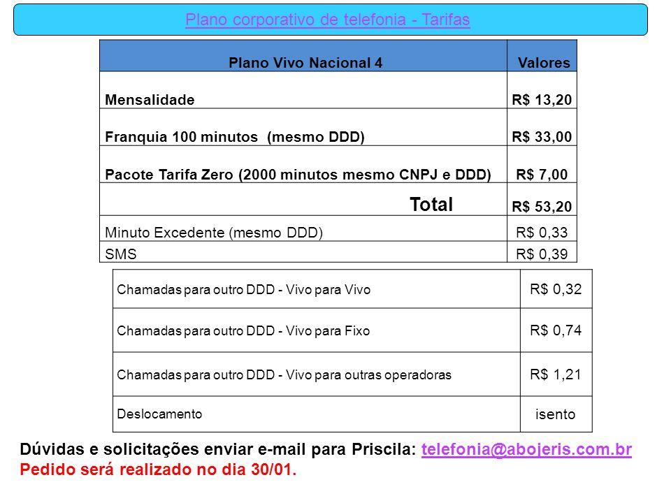 Plano Vivo Nacional 4 Valores MensalidadeR$ 13,20 Franquia 100 minutos (mesmo DDD)R$ 33,00 Pacote Tarifa Zero (2000 minutos mesmo CNPJ e DDD)R$ 7,00 T