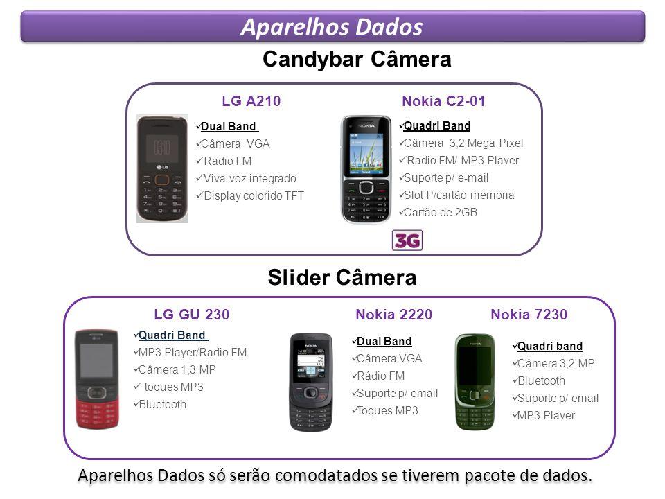 Modelos Contrato Compra Fidelidade 12 meses Contrato Fidelidade 24 meses Serviço Obrigatório para Comodato Aparelho LG A210 - GSMR$ 90ComodatoSMS Aparelho Dados Nokia C2-01 - 3GR$ 210 Comodato Pacote mínimo 5MB (R$9,90) Aparelho LG GU 230 - GSMR$ 160 Comodato Pacote mínimo 5MB (R$9,90) Aparelho Nokia 2220 - GSMR$ 150 Comodato Pacote mínimo 5MB (R$9,90) Aparelho Dados Nokia 7230 - 3GR$ 250 Comodato Pacote mínimo 5MB (R$9,90) Aparelho Dados Com pacote para Comodato Aparelho Dados Com pacote para Comodato