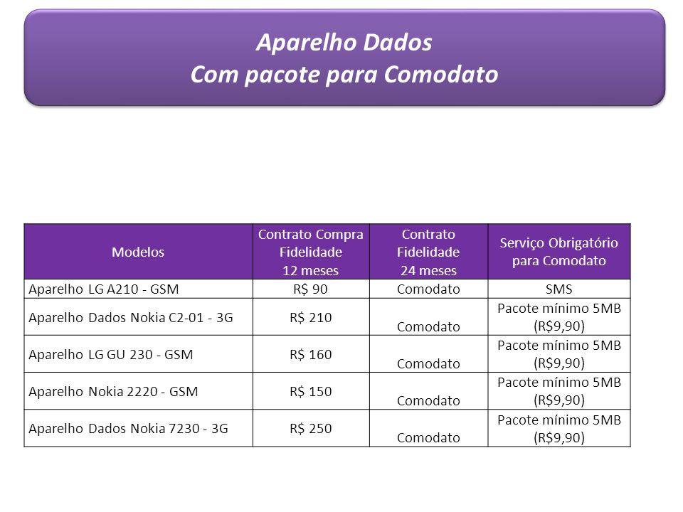 Modelos Contrato Compra Fidelidade 12 meses Contrato Fidelidade 24 meses Serviço Obrigatório para Comodato Aparelho LG A210 - GSMR$ 90ComodatoSMS Apar