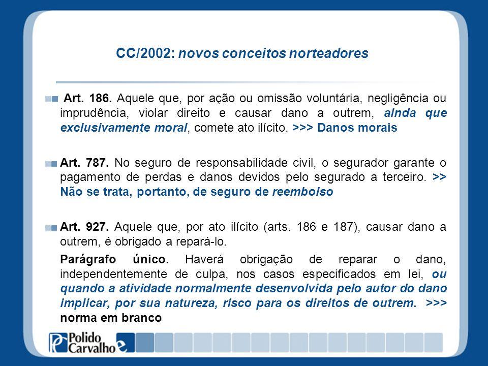 CC/2002: novos conceitos norteadores Art.186.